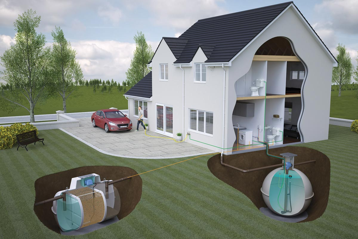 Ewen Milne 3D illustration - house, sewage treatment and rainwater harvesting